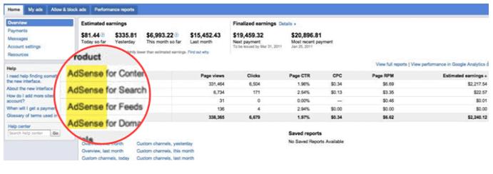 Image showing Adsense price