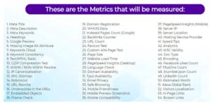 Livio Software metrics