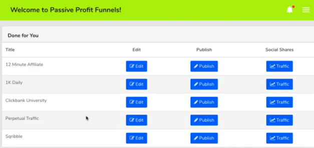 The image shows 6 products titles with an edit, publish, and traffic blue buttons