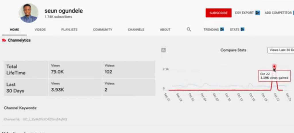 This is the YouTube account data of the creator of Pockitz Seun Ogundele