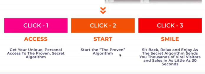 What The Proven says on their sales page is different than what you get inside. The image is from their sales page, and it says click one access, click two start, click three smile