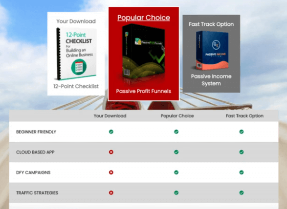 This is an image showing three product options such as 12 point checklist, passive profit funnels, and passive income system