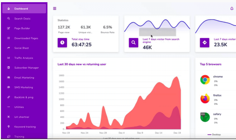 Image showing the Plex dashboard