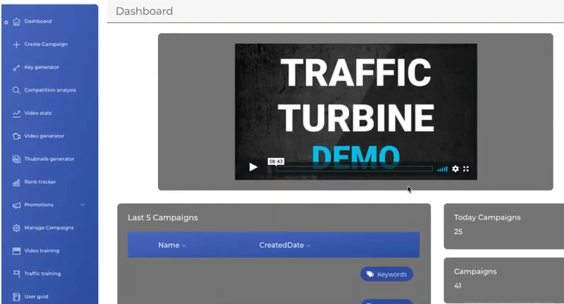 Image showing The traffic Turbine dashboard.